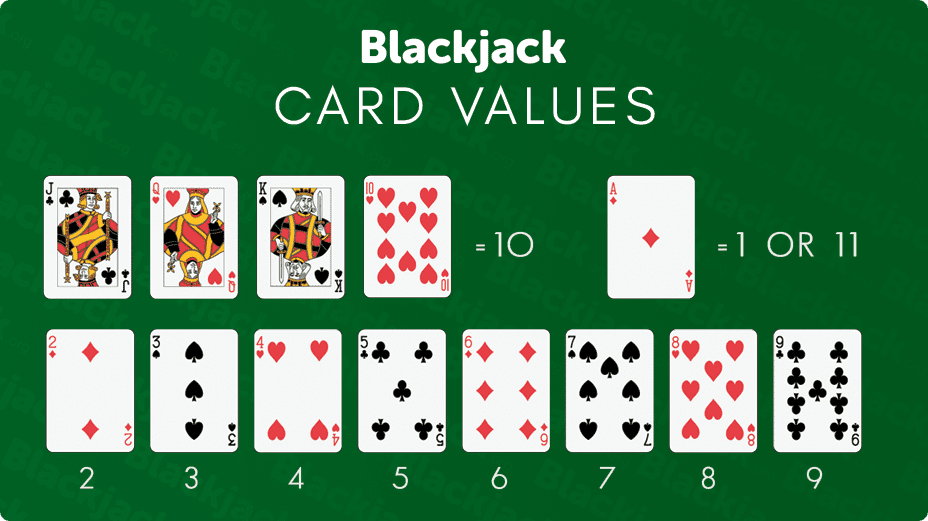 valeurs cartes regle blackjack